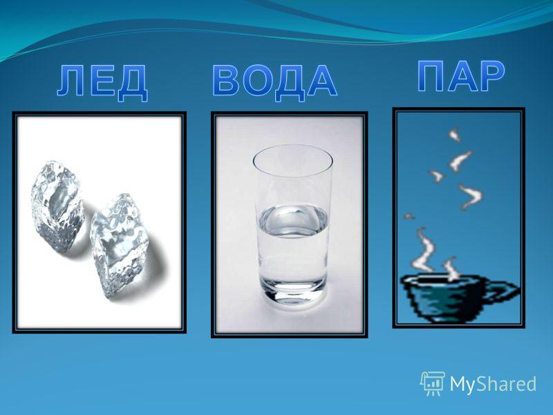 Налейте стакан воды Опыт 1 «Вода жидкая, может течь» Опыт 2 «Вода прозрачная» Опыт 3 «У воды нет вкуса» Опыт 4 «У воды нет запаха» Опыт 5«Вода не имеет формы» Опыт 6 «Лед- твердая вода» Опыт 7 «Пар- это тоже вода»