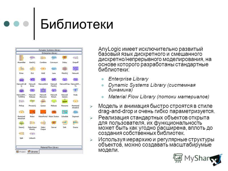 Библиотеки AnyLogic имеет исключительно развитый базовый язык дискретного и смешанного дискретно/непрерывного моделирования, на основе которого разработаны стандартные библиотеки: Enterprise Library Dynamic Systems Library (системная динамика) Materi