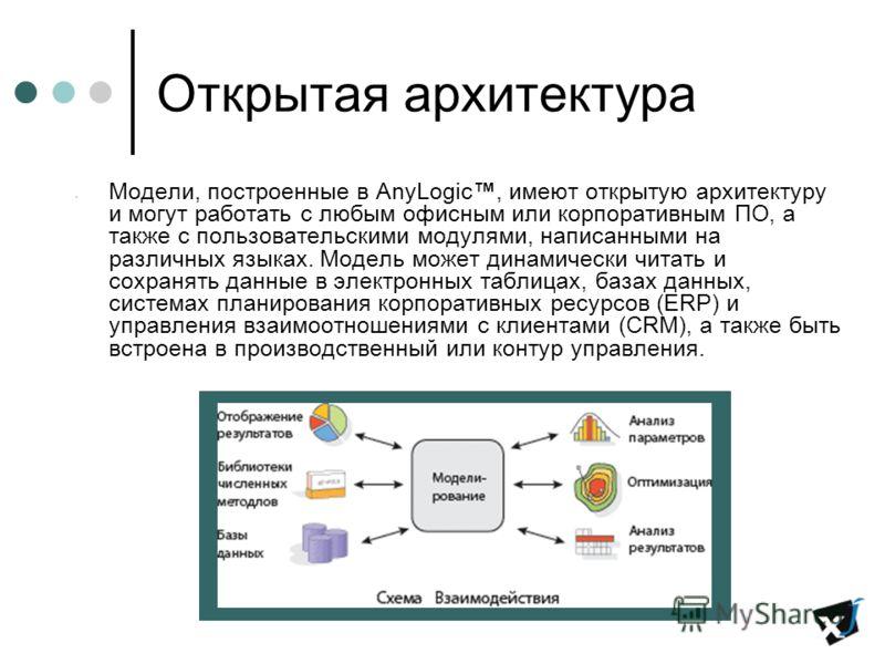 Открытая архитектура Модели, построенные в AnyLogic, имеют открытую архитектуру и могут работать с любым офисным или корпоративным ПО, а также с пользовательскими модулями, написанными на различных языках. Модель может динамически читать и сохранять