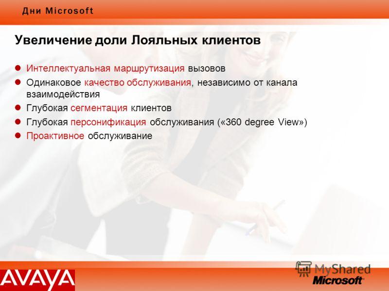 Увеличение доли Лояльных клиентов Интеллектуальная маршрутизация вызовов Одинаковое качество обслуживания, независимо от канала взаимодействия Глубокая сегментация клиентов Глубокая персонификация обслуживания («360 degree View») Проактивное обслужив