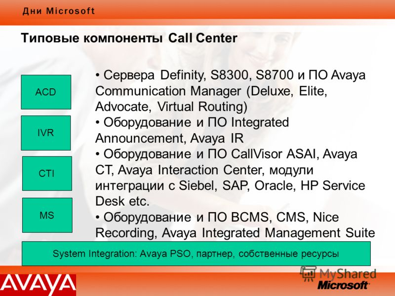 Типовые компоненты Call Center ACD Сервера Definity, S8300, S8700 и ПО Avaya Communication Manager (Deluxe, Elite, Advocate, Virtual Routing) Оборудование и ПО Integrated Announcement, Avaya IR Оборудование и ПО CallVisor ASAI, Avaya CT, Avaya Intera