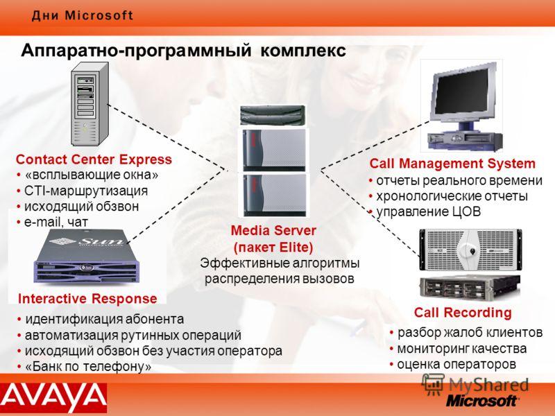 Аппаратно-программный комплекс Interactive Response Contact Center Express Call Management System Call Recording «всплывающие окна» CTI-маршрутизация исходящий обзвон e-mail, чат идентификация абонента автоматизация рутинных операций исходящий обзвон
