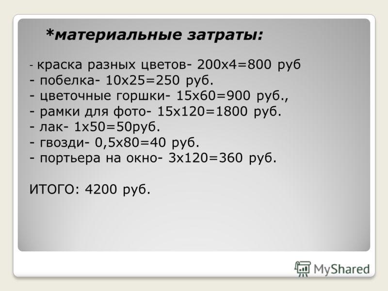 *материальные затраты: - краска разных цветов- 200x4=800 руб - побелка- 10x25=250 руб. - цветочные горшки- 15x60=900 руб., - рамки для фото- 15x120=1800 руб. - лак- 1x50=50руб. - гвозди- 0,5x80=40 руб. - портьера на окно- 3x120=360 руб. ИТОГО: 4200 р