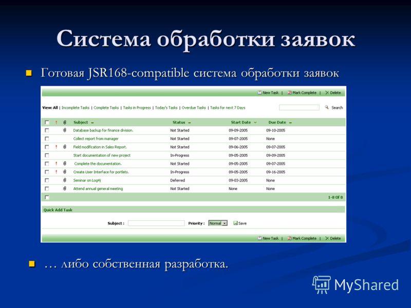 Система обработки заявок Готовая JSR168-compatible система обработки заявок Готовая JSR168-compatible система обработки заявок … либо собственная разработка. … либо собственная разработка.