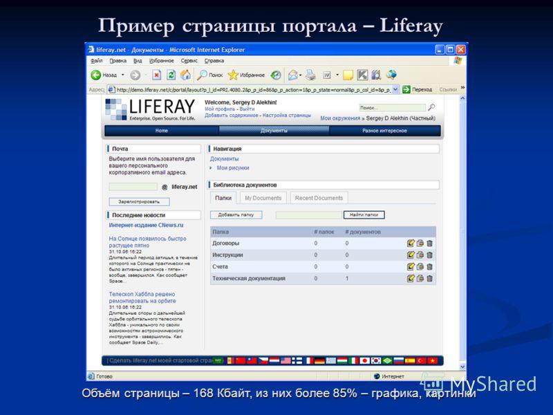 Пример страницы портала – Liferay Объём страницы – 168 Кбайт, из них более 85% – графика, картинки