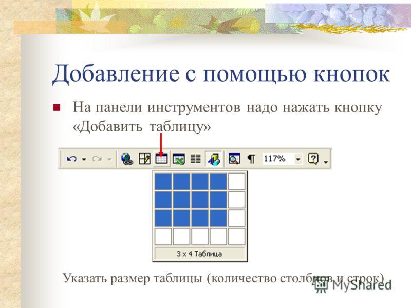 Вставка таблицы Таблицу можно вставить несколькими способами: 1. С помощью команды текстового меню Таблица -> Добавить -> Таблица 2. С помощью кнопки « Добавить таблицу» 3. С помощью кнопки « Нарисовать таблицу »