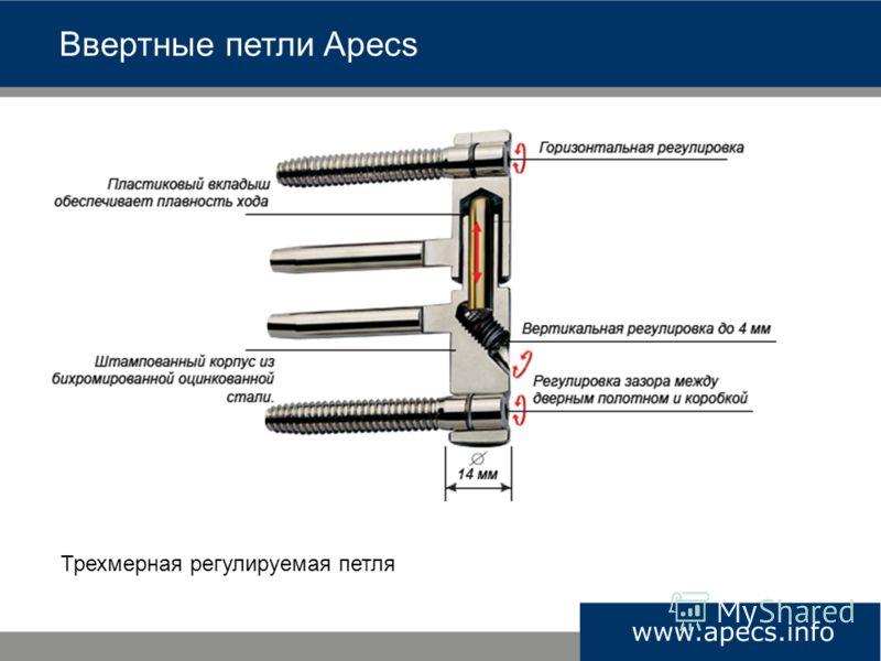 Трехмерная регулируемая петля Ввертные петли Apecs
