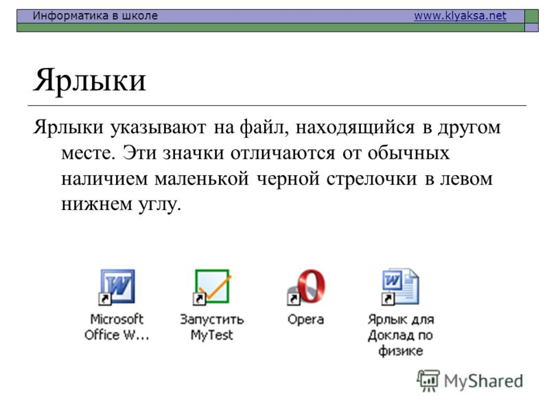 Информатика в школе www.klyaksa.netwww.klyaksa.net Ярлыки Ярлыки указывают на файл, находящийся в другом месте. Эти значки отличаются от обычных наличием маленькой черной стрелочки в левом нижнем углу.