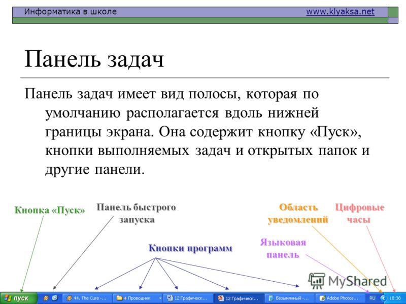 Информатика в школе www.klyaksa.netwww.klyaksa.net Панель задач Панель задач имеет вид полосы, которая по умолчанию располагается вдоль нижней границы экрана. Она содержит кнопку «Пуск», кнопки выполняемых задач и открытых папок и другие панели. Кноп