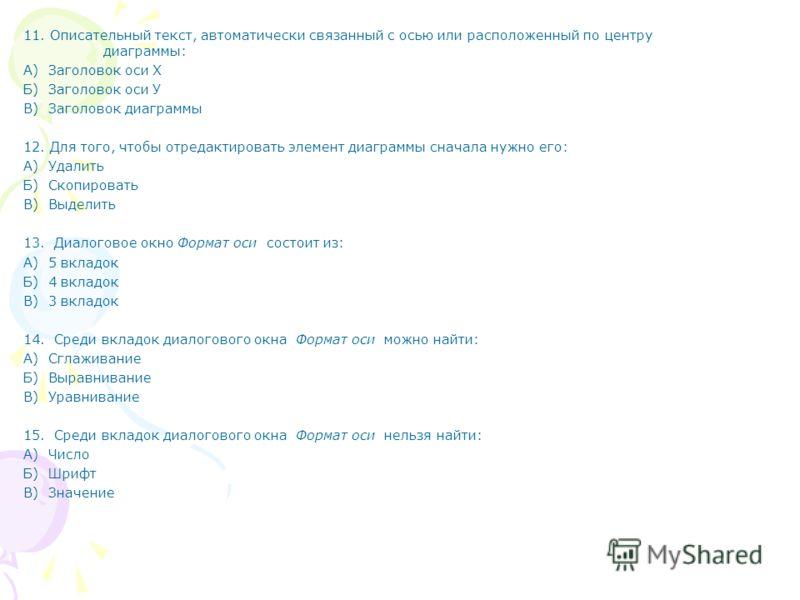 11. Описательный текст, автоматически связанный с осью или расположенный по центру диаграммы: А) Заголовок оси Х Б) Заголовок оси У В) Заголовок диаграммы 12. Для того, чтобы отредактировать элемент диаграммы сначала нужно его: А) Удалить Б) Скопиров