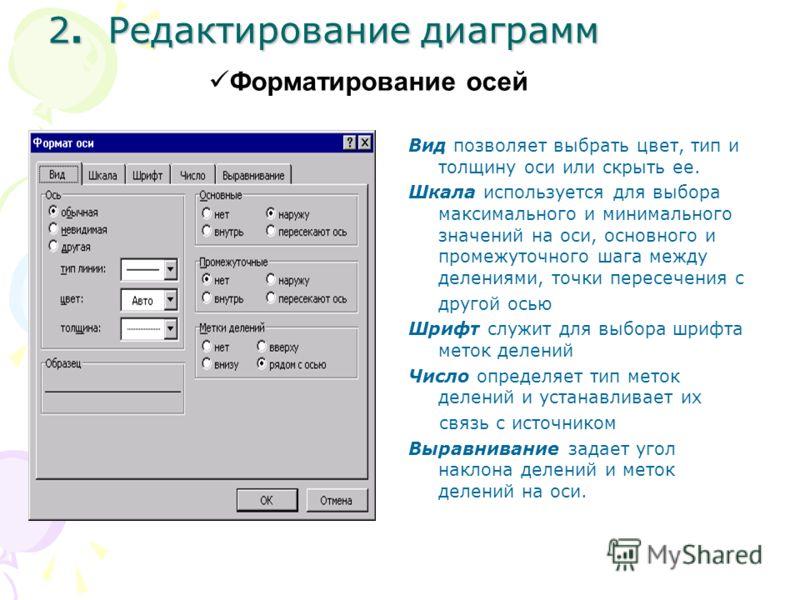 2. Редактирование диаграмм Вид позволяет выбрать цвет, тип и толщину оси или скрыть ее. Шкала используется для выбора максимального и минимального значений на оси, основного и промежуточного шага между делениями, точки пересечения с другой осью Шрифт