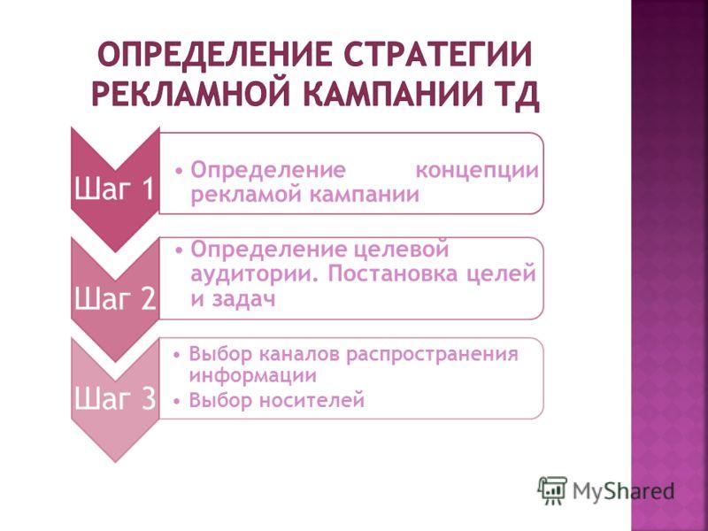 Шаг 1 Определение концепции рекламой кампании Шаг 2 Определение целевой аудитории. Постановка целей и задач Шаг 3 Выбор каналов распространения информации Выбор носителей
