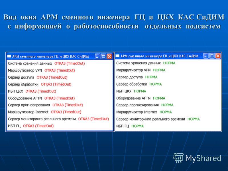 Вид окна АРМ сменного инженера ГЦ и ЦКХ КАС СиДИМ с информацией о работоспособности отдельных подсистем