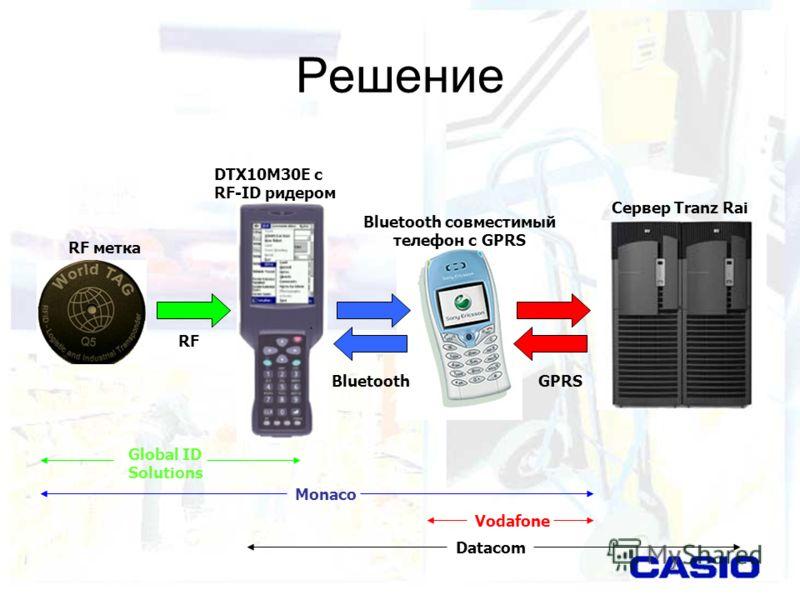 Решение Bluetooth RF GPRS DTX10M30E с RF-ID ридером RF метка Bluetooth совместимый телефон с GPRS Сервер Tranz Rai Global ID Solutions Monaco Vodafone Datacom