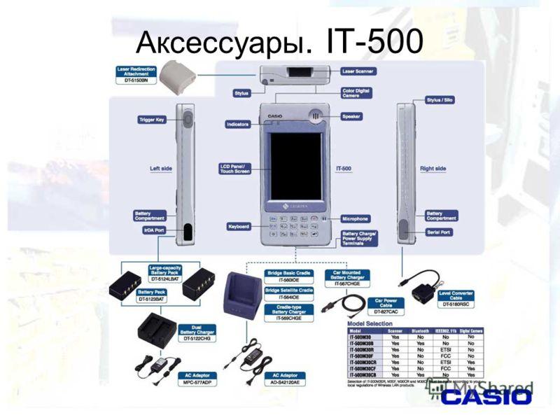 Аксессуары. IT-500