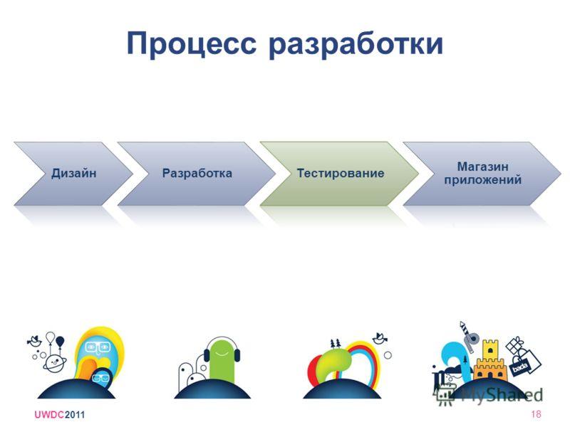 Процесс разработки ДизайнРазработкаТестирование Магазин приложений UWDC2011 18