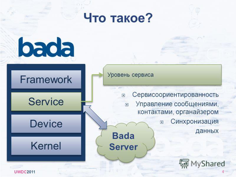 Что такое? UWDC2011 4 Kernel Device Framework Service Сервисоориентированность Управление сообщениями, контактами, органайзером Синхронизация данных Уровень сервиса Bada Server