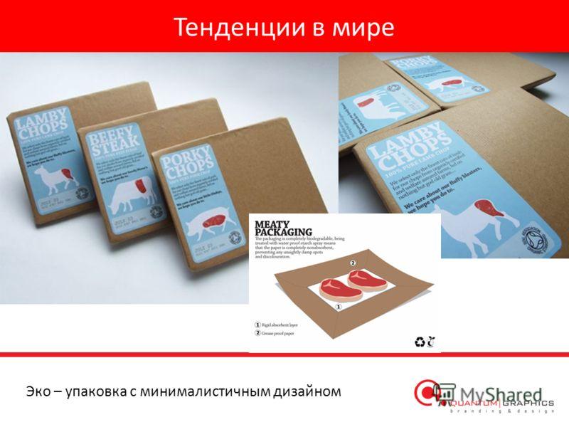 Тенденции в мире Эко – упаковка с минималистичным дизайном