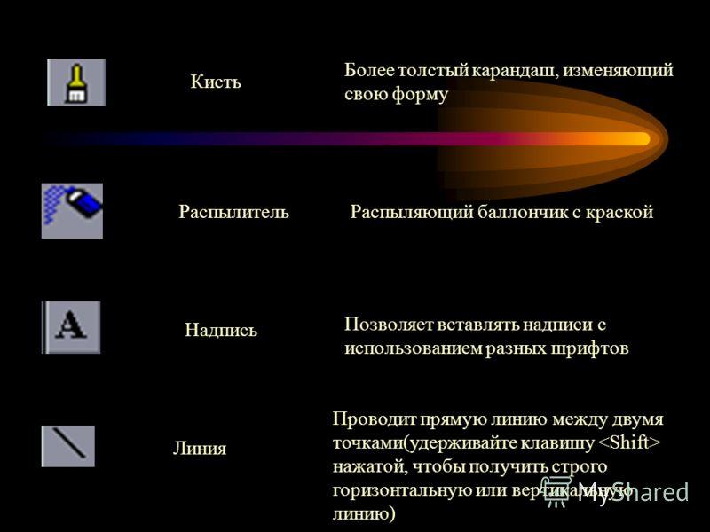 Заливка Заполняет цветом ограниченный линиями фрагмент изображения Выбор цветов Определяет цвет фрагмента, чтобы потом использовать его в другом фрагменте МасштабУвеличивает фрагмент рисунка Карандаш Неуклюжий карандаш для рисования вручную