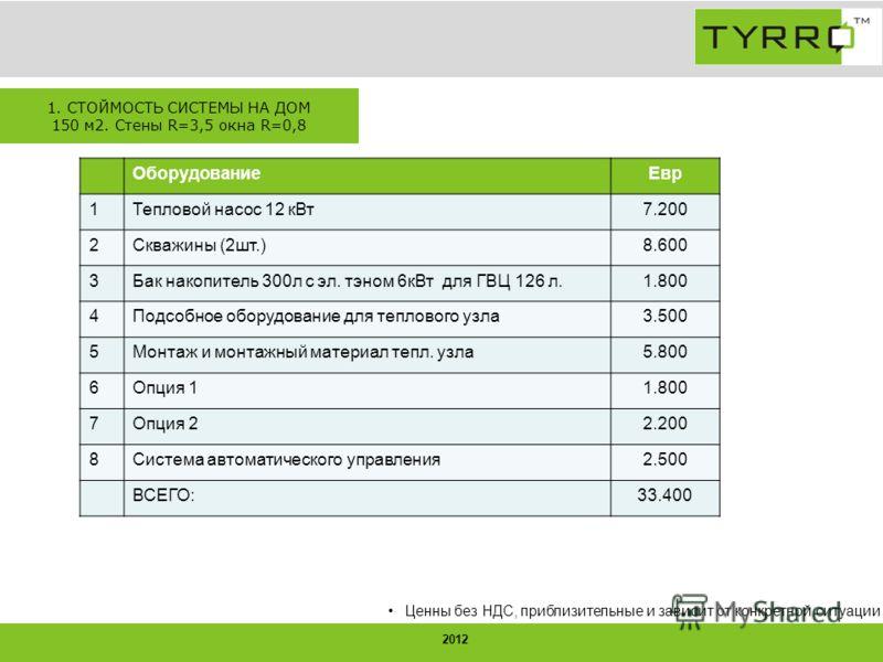 2012 1. СТОЙМОСТЬ СИСТЕМЫ НА ДОМ 150 м2. Стены R=3,5 окна R=0,8 ОборудованиеЕвр 1Тепловой насос 12 кВт7.200 2Скважины (2шт.)8.600 3Бак накопитель 300л с эл. тэном 6кВт для ГВЦ 126 л.1.800 4Подсобное оборудование для теплового узла3.500 5Монтаж и монт