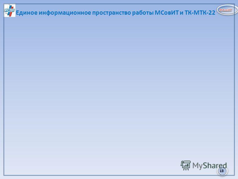 13 Единое информационное пространство работы МСовИТ и ТК-МТК-22