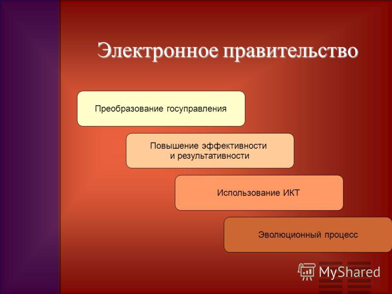 Электронное правительство Использование ИКТ Преобразование госуправления Повышение эффективности и результативности Эволюционный процесс