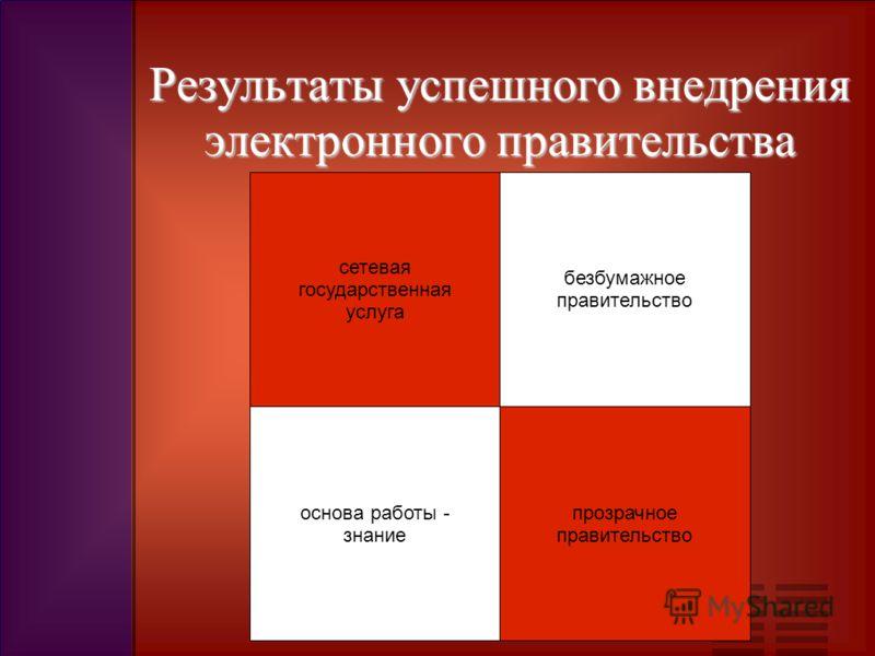 Результаты успешного внедрения электронного правительства сетевая государственная услуга прозрачное правительство основа работы - знание безбумажное правительство