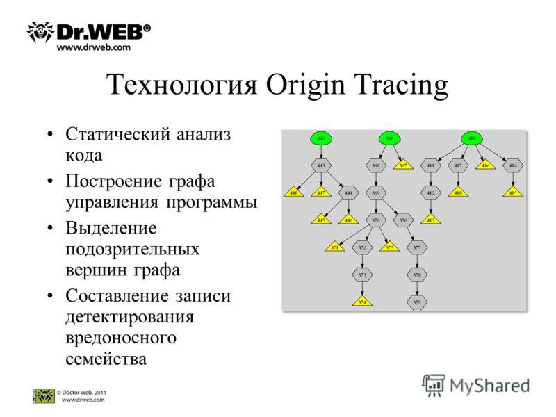 Технология Origin Tracing Статический анализ кода Построение графа управления программы Выделение подозрительных вершин графа Составление записи детектирования вредоносного семейства