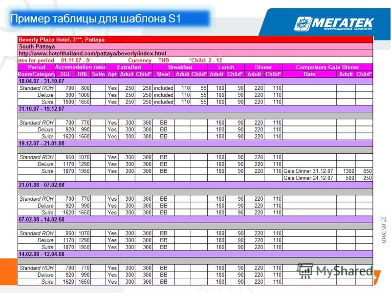 13 25.05.2010 13 Пример таблицы для шаблона S1