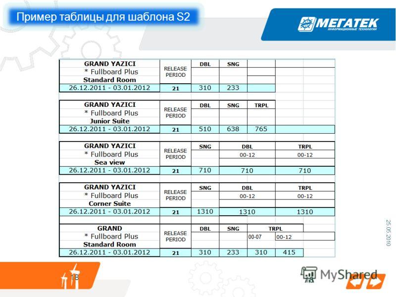 18 25.05.2010 18 Пример таблицы для шаблона S2
