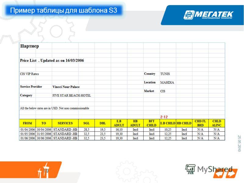 19 25.05.2010 19 Пример таблицы для шаблона S3