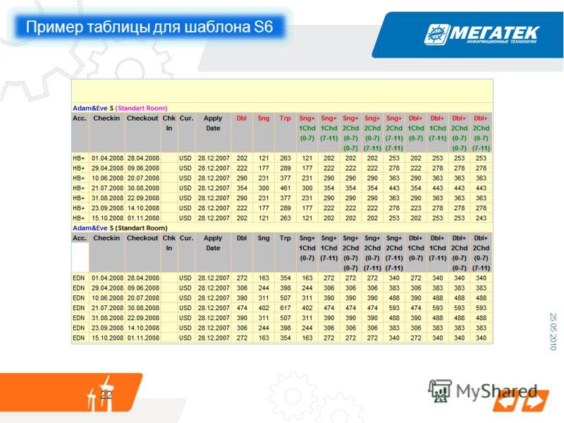 22 25.05.2010 22 Пример таблицы для шаблона S6