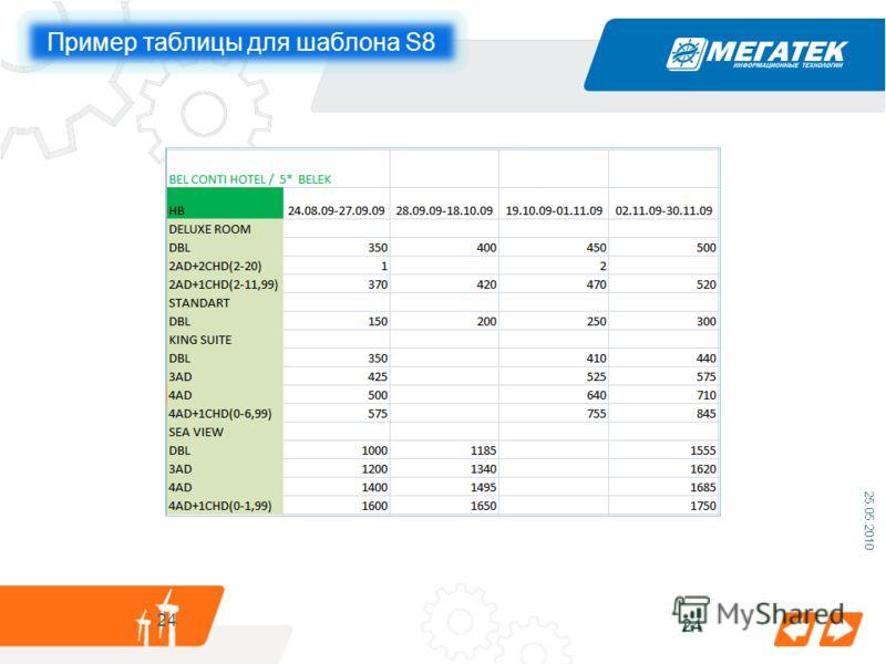 24 25.05.2010 24 Пример таблицы для шаблона S8