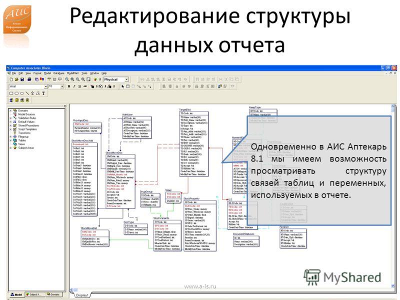 Редактирование структуры данных отчета www.a-is.ru Одновременно в АИС Аптекарь 8.1 мы имеем возможность просматривать структуру связей таблиц и переменных, используемых в отчете.