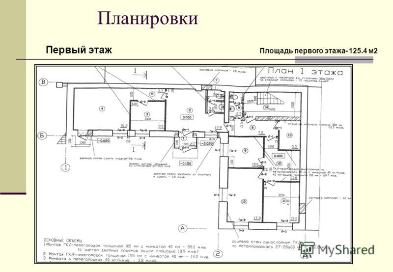 Планировки Первый этаж Площадь первого этажа- 125.4 м2