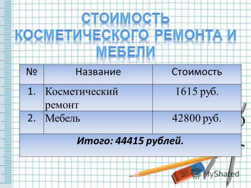 НазваниеСтоимость 1. Косметический ремонт 1615 руб. 2. Мебель42800 руб. Итого: 44415 рублей.