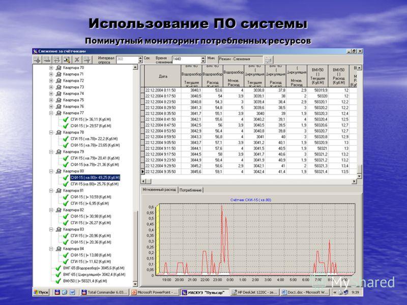 Использование ПО системы Поминутный мониторинг потребленных ресурсов