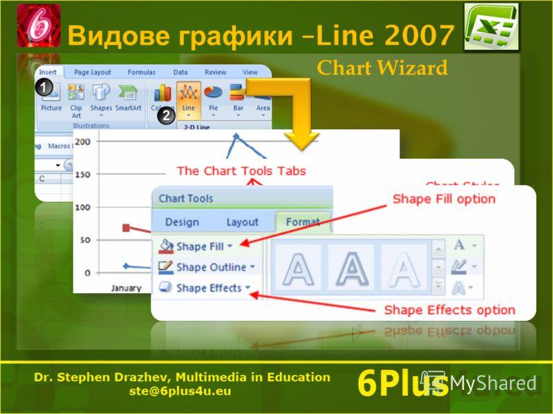 Видове графики –Line 2007 Chart Wizard