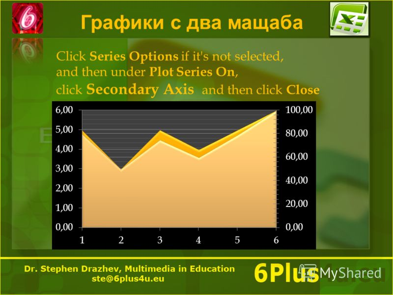 Графики с два мащаба Click Series Options if it's not selected, and then under Plot Series On, click Secondary Axis and then click Close