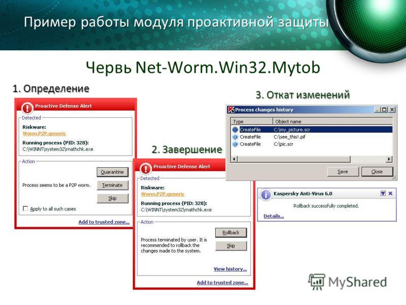 Пример работы модуля проактивной защиты Червь Net-Worm.Win32.Mytob 1. Определение 2. Завершение 3. Откат изменений