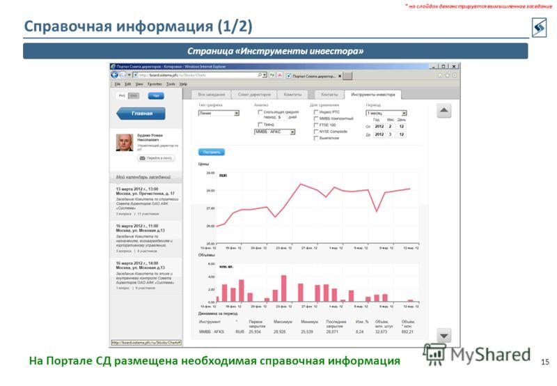 Справочная информация (1/2) 15 На Портале СД размещена необходимая справочная информация Страница «Инструменты инвестора» * на слайдах демонстрируется вымышленное заседание