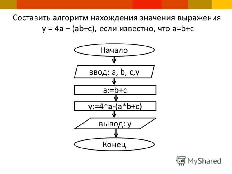 Составить алгоритм нахождения значения выражения y = 4a – (ab+c), если известно, что а=b+c Начало ввод: а, b, c,y a:=b+c вывод: y Конец y:=4*a-(a*b+c)