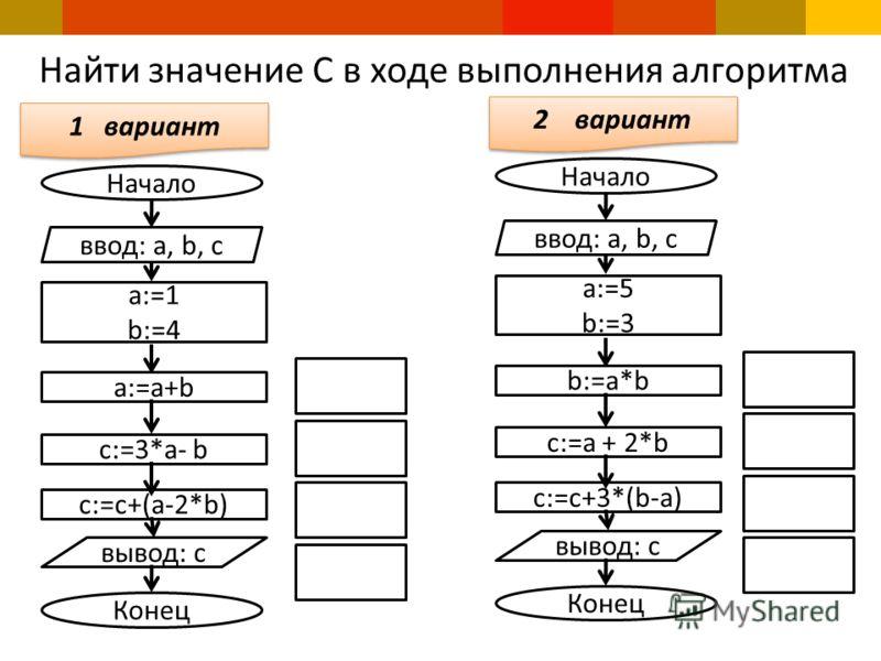 Найти значение С в ходе выполнения алгоритма Начало ввод: а, b, c a:=1 b:=4 а:=a+b вывод: c Конец с:=3*а- b с:=c+(a-2*b) Начало ввод: а, b, c a:=5 b:=3 b:=a*b вывод: c Конец с:=a + 2*b с:=c+3*(b-a) 1 вариант 2 вариант