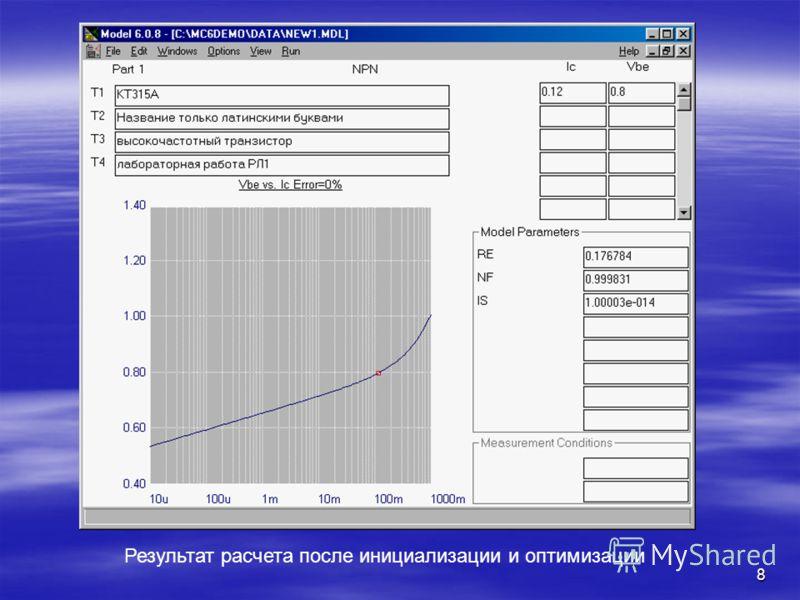 8 Результат расчета после инициализации и оптимизации