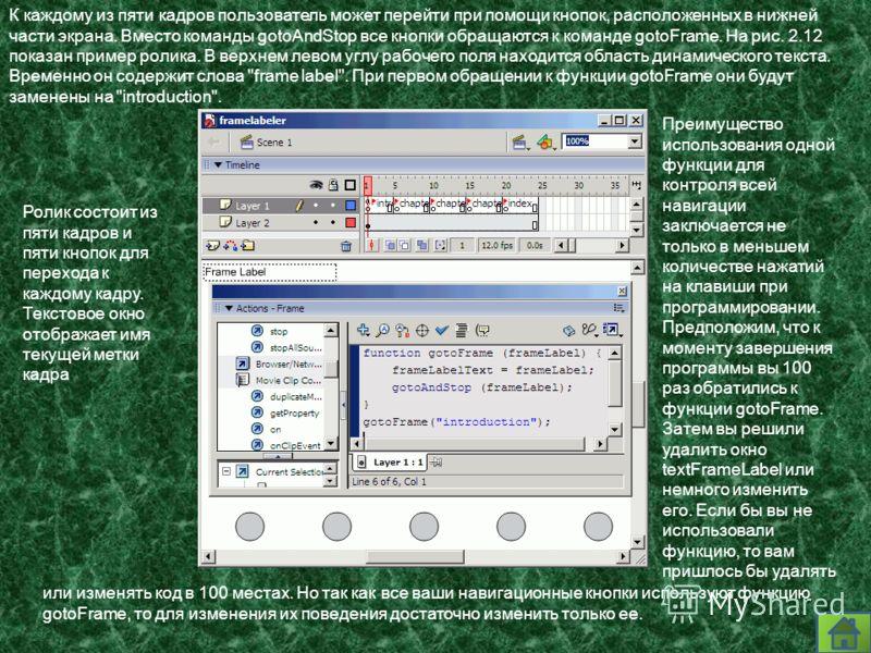 К каждому из пяти кадров пользователь может перейти при помощи кнопок, расположенных в нижней части экрана. Вместо команды gotoAndStop все кнопки обращаются к команде gotoFrame. На рис. 2.12 показан пример ролика. В верхнем левом углу рабочего поля н