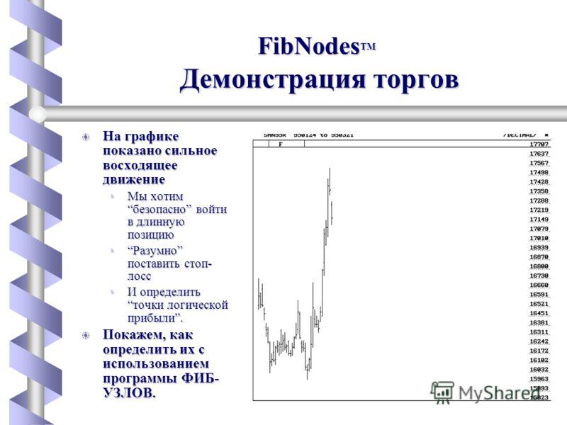 FibNodes FibNodes TM Демонстрация торгов b На графике показано сильное восходящее движение Мы хотим безопасно войти в длинную позициюМы хотим безопасно войти в длинную позицию Разумно поставить стоп- лоссРазумно поставить стоп- лосс И определить точк