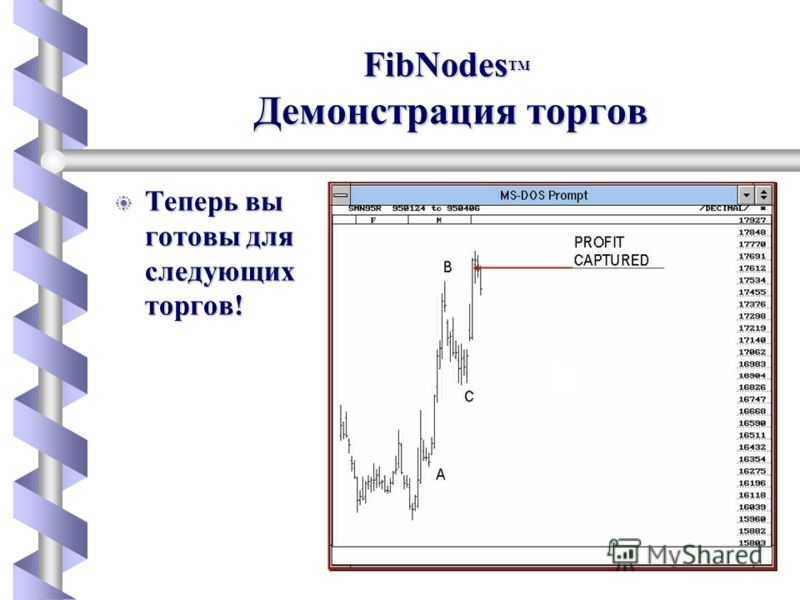 FibNodes b Теперь вы готовы для следующих торгов! FibNodes TM Демонстрация торгов
