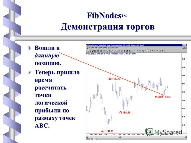 FibNodes b Вошли в длинную позицию. b Теперь пришло время рассчитать точки логической прибыли по размаху точек ABC. FibNodes TM Демонстрация торгов