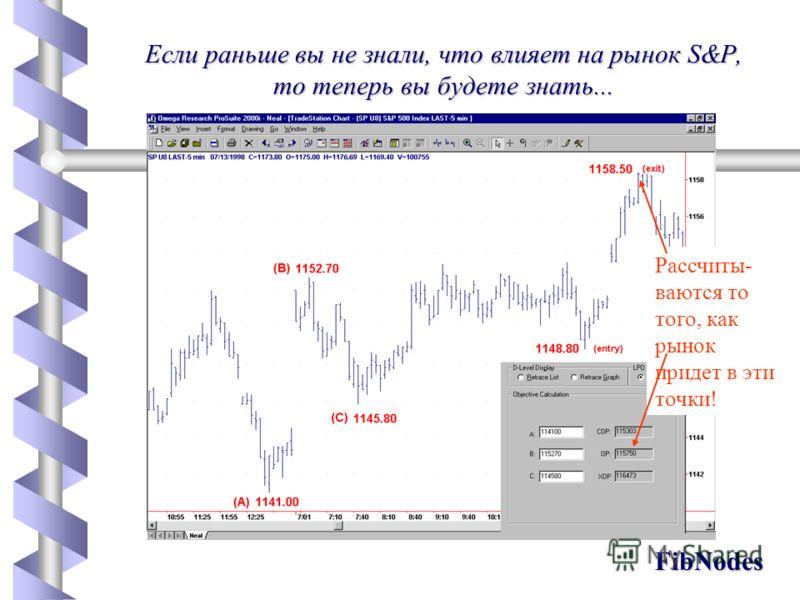 FibNodes Если раньше вы не знали, что влияет на рынок S&P, то теперь вы будете знать... Рассчиты- ваются то того, как рынок придет в эти точки!