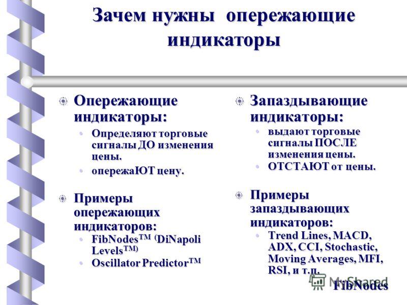 FibNodes b Опережающие индикаторы: Определяют торговые сигналы ДО изменения цены.Определяют торговые сигналы ДО изменения цены. опережаЮТ цену.опережаЮТ цену. b Примеры опережающих индикаторов: FibNodes TM ( DiNapoli Levels TM)FibNodes TM ( DiNapoli